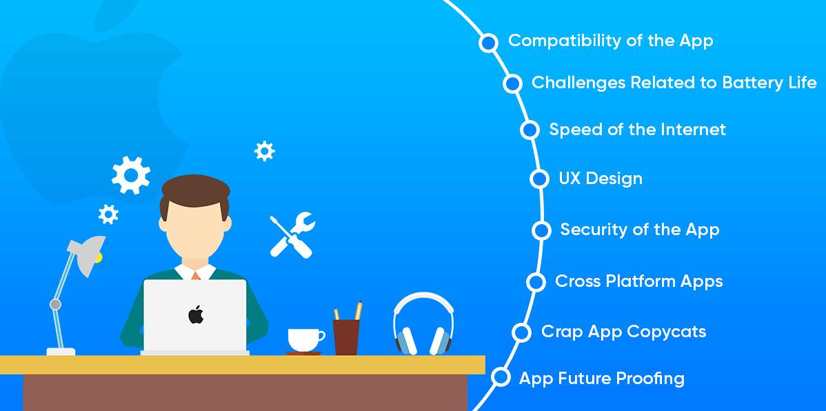 Những thách thức của nhà phát triển iOS gặp phải với xu hướng mới nhất